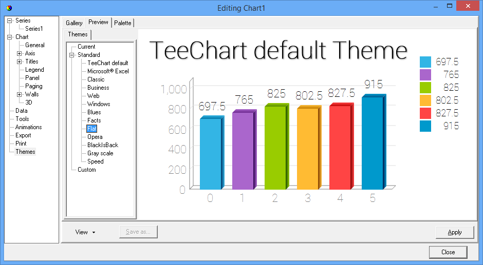 TeeChart Themes Editor