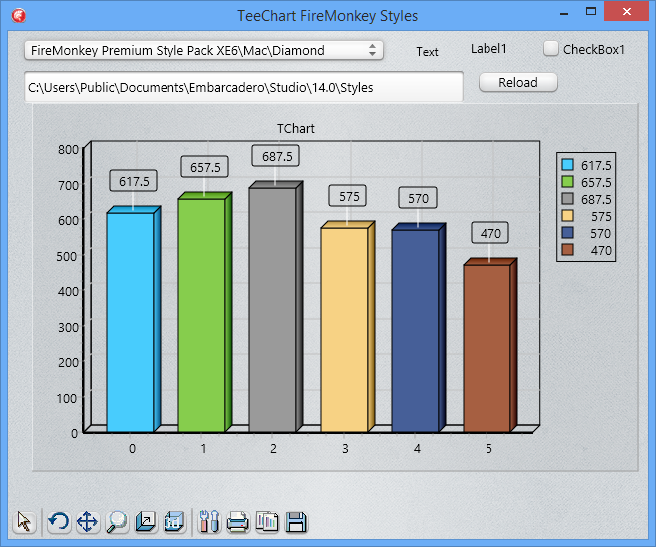 TeeChart and system Styles / Themes  (VCL and Firemonkey) – Steema Blogs