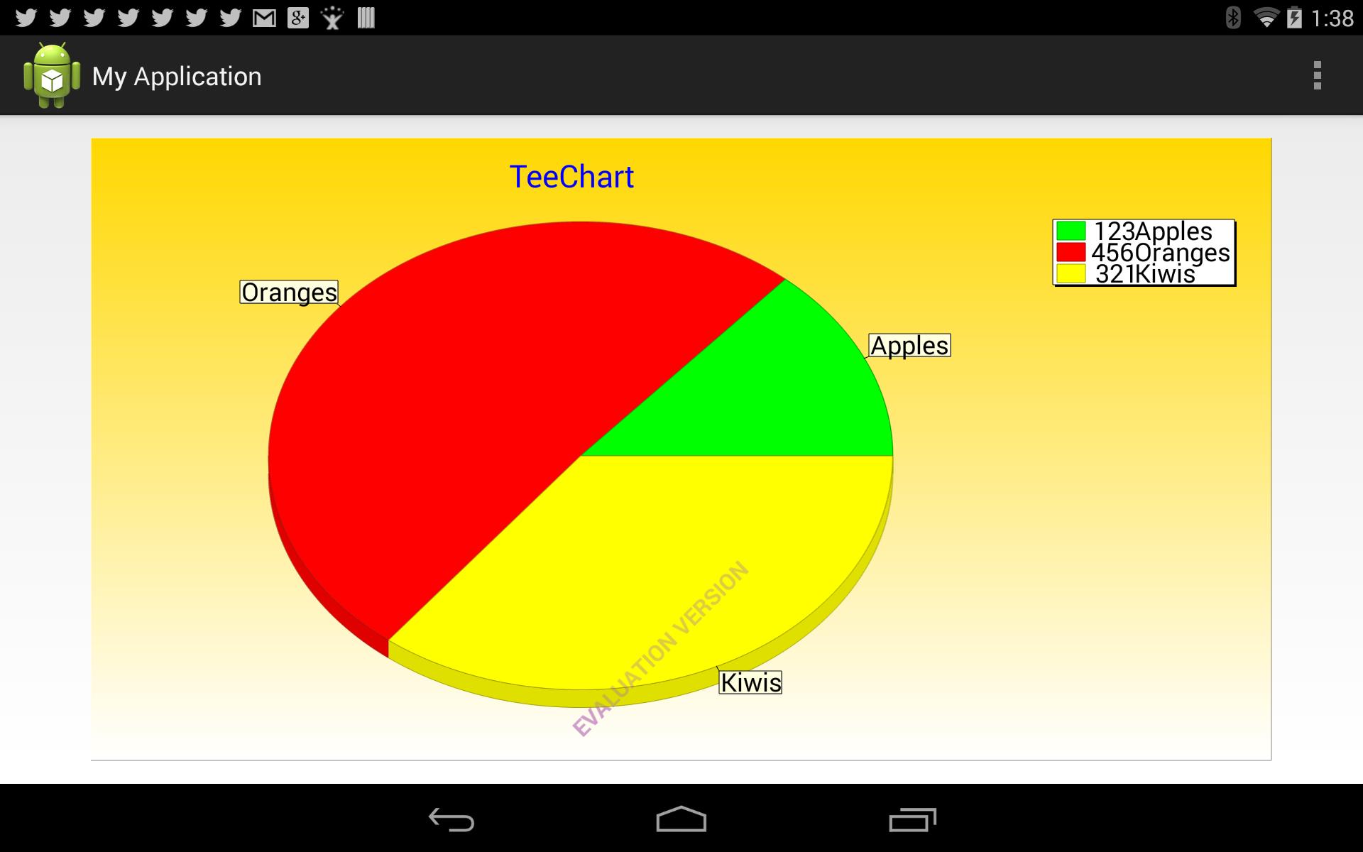 Using teechart java with android studio steema blogs teechart java for android nvjuhfo Images
